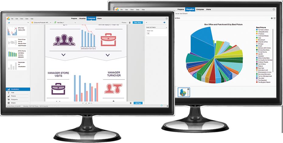 SAP Business One Info Kit